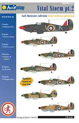 Vital Storm part 2: Early RAF Hurricanes – 1/48 scale Aviaeology Decals 'n Docs