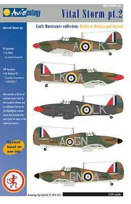 Vital Storm part 2: Early RAF Hurricanes – 1/24 scale Aviaeology Decals 'n Docs