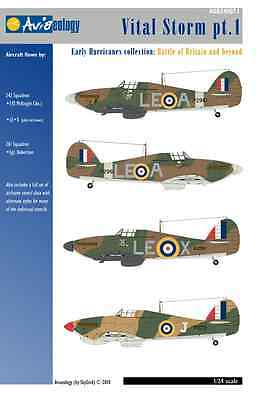 Vital Storm part 1: Early RAF Hurricanes – 1/24 scale Aviaeology Decals 'n Docs