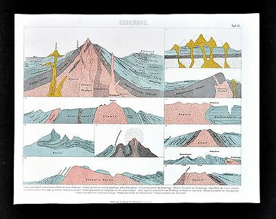 1874 Geological Print - Volcano Magma Lava Mountain Formation Physical Earth