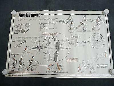 Scouting Magazine Training Chart Poster Line Throwing boy scouts collectible