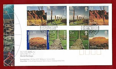 2005 Australia FDC joint issue with GB two official covers