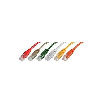 CCAPLEAD 0.5MRED Pro Signal Patch Lead CCA Conductor Red 0.5M