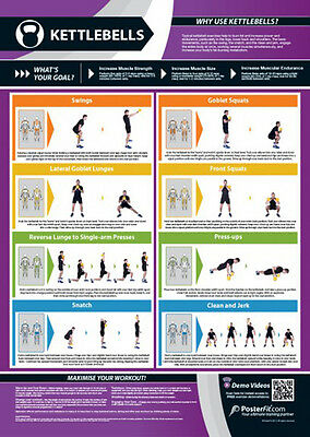 KETTLEBELLS WORKOUT Professional Fitness PosterFit WALL POSTER w/QR Code