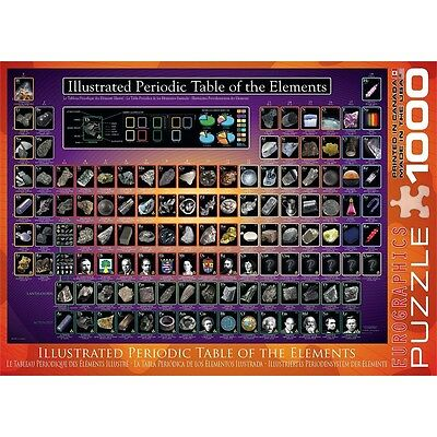 1000 Piece Illustrated Periodic Table Of The Elements Puzzle - Eurographics