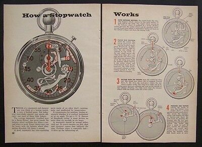 How a Stopwatch Works Swiss Heuer 1959 vintage pictoial