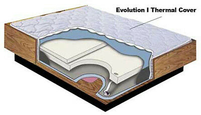 Boyd Evolution I Thermal Cover MS01301 King Size Thermal bonded fiber quilt fill