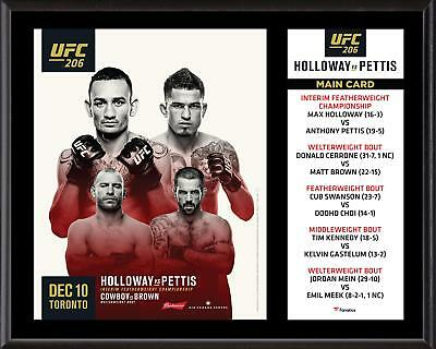 """UFC 206 Max Holloway vs. Anthony Pettis 12"""" x 15"""" Sublimated Plaque"""