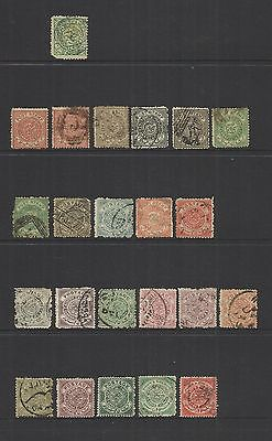 India Feudatory State Of Hyderabad ~ 1870- 1947 Collection  Postage & Revenue