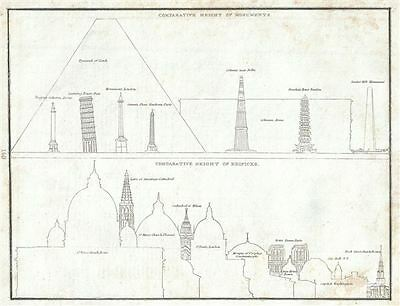 1835 Bradford Comparative Chart of the Height of the World's Monuments and Edifi