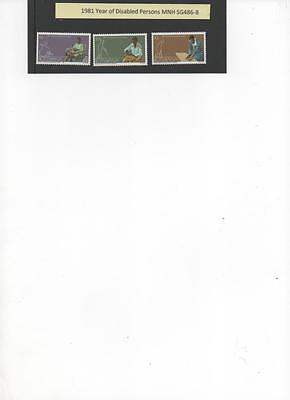 Botswana  1981 set of 3 MNH stamps for theYear of Disabled Persons
