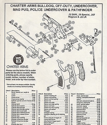 Charter Arms Bulldog Pug Police Schematic Exploded View Parts List 1997 Ad