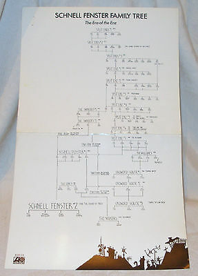 Schnell Fenster Family Tree poster, Crowded House, Split Enz, The Swingers