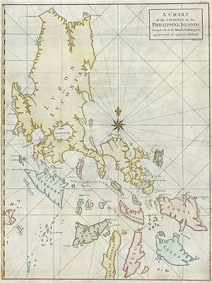 1748 Anson Chart of Map of the Philippine Islands