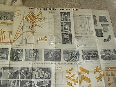 Rare Carpenter And Joiner's Progress Chart Wall Poster By R V Boughton Vintage
