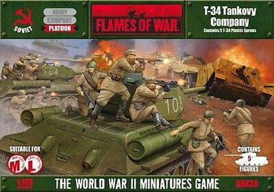 Flames of War - USSR: T-34 Tankovy Company  SBX30