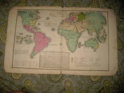 Antique 1835 World Map New Holland Australia Asia China United States Texas Rare