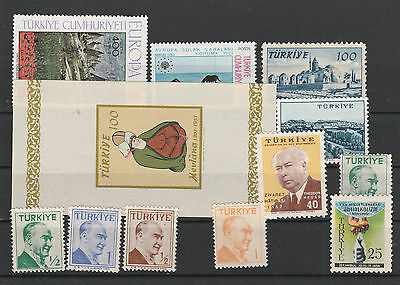 Turkey unused Postage stamps Los Right 2600