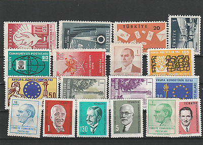 Turkey unused Postage stamps Los Right 2597