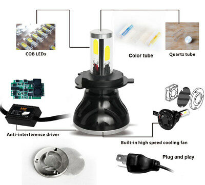KIT FULL LED CANBUS 80 W XENON 8000 LM LUMEN H7 6000K LAMPADE LED ALL IN ONE t1