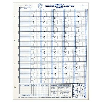 Glovers Baseball/Softball Pitching-Hitting-Scouting Charts (30 Charts) BB-105