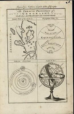 Geography & Astronomical Connections Solar System 1777 antique engraved print