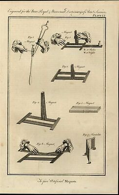 Artificial Magnets Process Charging Electrons 1771 antique engraved print