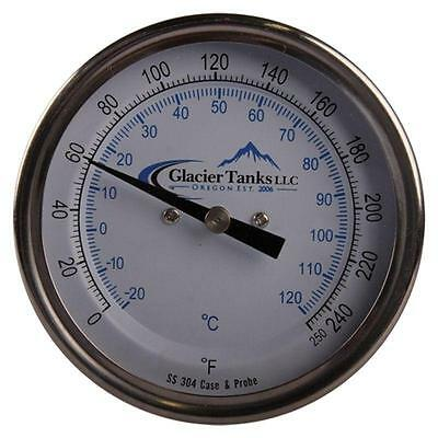 """Thermometer 