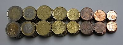 Lot Of 160 Total Circulated Euro Coins - 20 Coins Of Each Denomination
