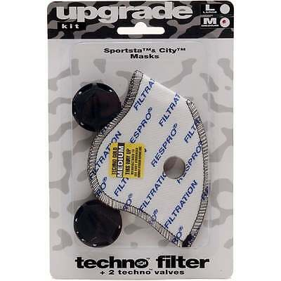 Respro Techno Upgrade Kit For Anti Pollution Masks