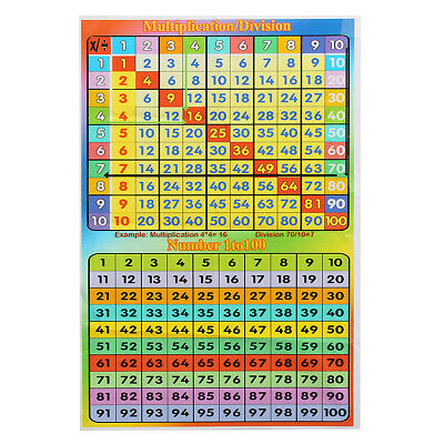 Laminated Time Table Educational Poster Multiplication Division Number 1-100