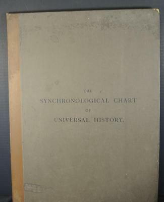 Deacon's Synchronological Chart of Universal History