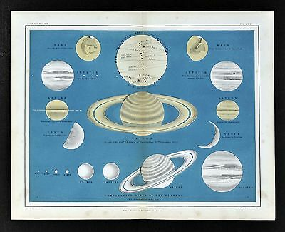 1855 Astronomy Print - The Planets  Saturn Jupiter Mars Venus - Mercury Transits