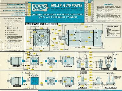 Miller Fluid Power Stock Air & Hydraulic Cylinders Slide Chart Flick Reedy 1969
