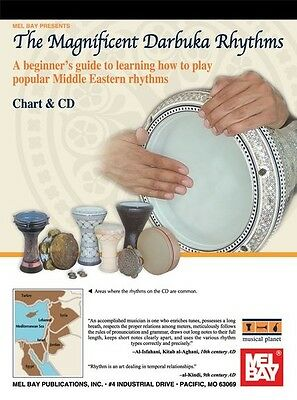Magnificent Darbuka Rhythms Percussion