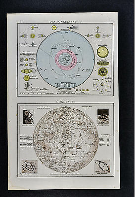 1887 Andrees Map - Moon & Solar System - Planets Saturn Mars Venus Solar Eclipse