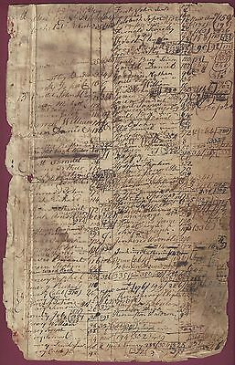 Mystery Document, Kittery, Maine, List of Deeds (?), Late 1700's