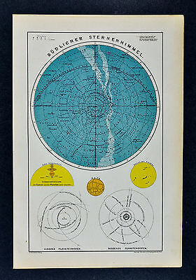 c 1885 Hartleben Map - South Sky Star Chart & Solar System Planet Mars Sun Spots