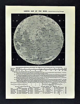 1950 Norton Moon Map - Craters Tranquility Bay - Lunar Mountains & Seas Physical