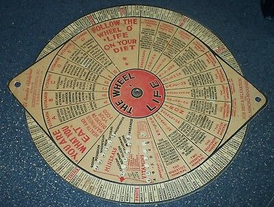 The Wheel of Life 1941 Vintage Homeopathic Dial UNIQUE Antique