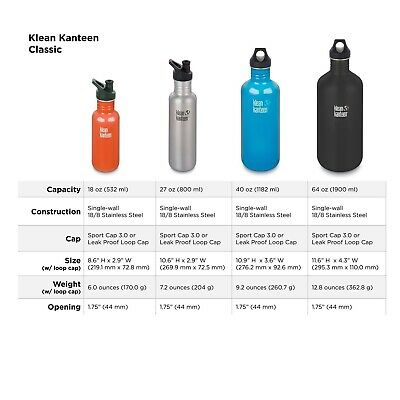 Klean Kanteen 40oz CLASSIC | Stainless Steel Bottle W/ LOOPCAP | Choice of Color