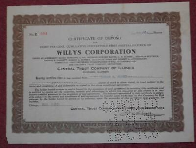 31498 USA 1921 Willys Corporation-Central Trust..Illinois,Chicago, deposit cert