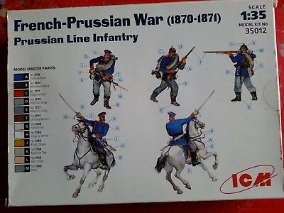 Prussian infantry figures set of the French-Prussian war 1870-71 in 1/35 by ICM