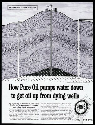 1958 Pure Oil water injection well diagram vintage print ad