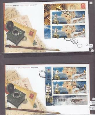 CANADA #s 2469a UL AND  LL PLATE BLOCKS ON METHODS OF MAIL DELIVERY FDC's