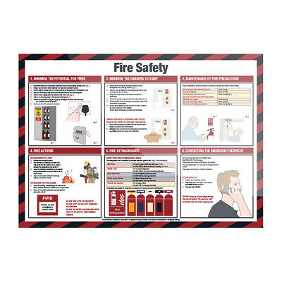 Fixman 922986 590 x 420mm Laminated Fire Safety Sign