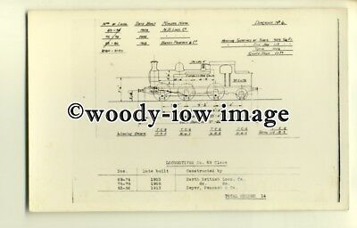 ry1030 - Diagram of Locomotive Constriction for North British Loco Co.- postcard