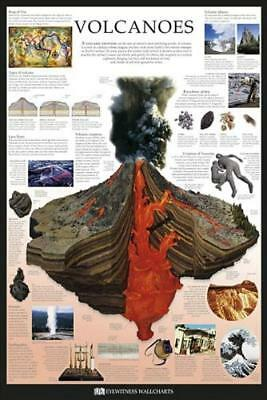 Volcanoes : Dorling Kindersley - Maxi Poster 61cm x 91.5cm new and sealed