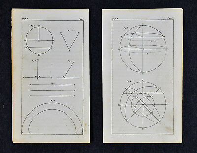 1845 Astronomy 2 Prints Basic Planetary Geometry Pysics Math Diagrams Earth Sky