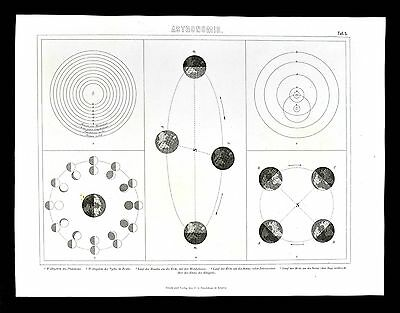 1874 Astronomy Print Ptolemy & Tycho Brahe Cosmic Systems  Earth Sun Moon Orbit